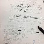デザイン力アップセミナーに参加して